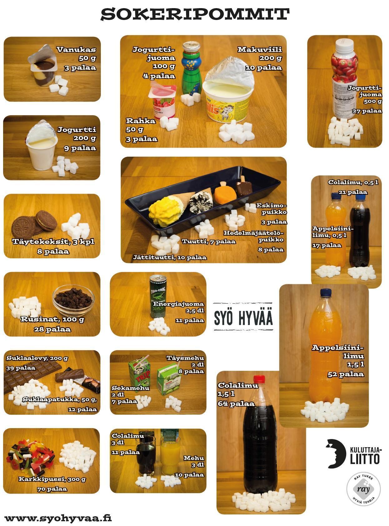 sokeripommit2